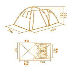 Палатка Tougether 4PE, Кемпинг